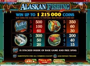 alaskan fishing spielen